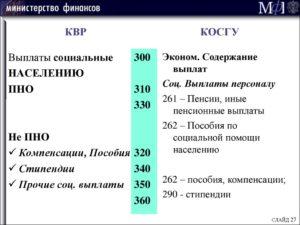 Детализация косгу по 340 ст с 2020г канцтовары