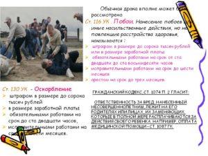 Административное наказание за драку в общественном месте