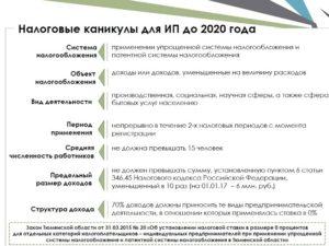 Ип для риэлторской деятельности 2020