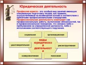 Профессии юридического направления