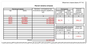 Справка расчет компенсации за неиспользованный отпуск при увольнении