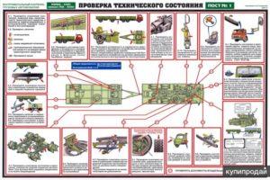 Обязанности водителя по выпуску автотранспорта на линию 2020