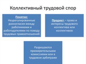 Примеры коллективных трудовых споров