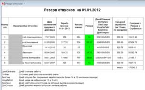 Резервы отпусков бюджетного учреждения