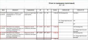 Представительские расходы проводки