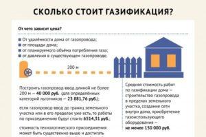Вернуть часть денег за подключения газа в москве