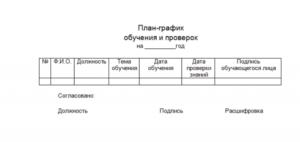 График проведения обучения и проверке знаний по охране труда