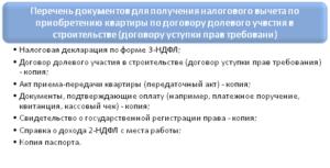 Какие документы нужно приложить на имущественный вычет белгород