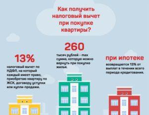 Налоговый вычет по процентам по ипотеке пенсионерам