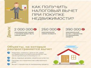 Налоговый вычет при покупке дачного участка в снт