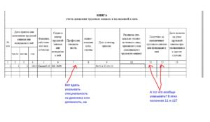 Смена фамилии в книге учета движения трудовых книжек образец