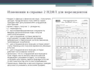 Ндфл украинец на патенте