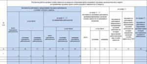 Отчет в фонд занятости за 4 квартал 2020
