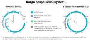 Закон о тишине новосибирск 2020