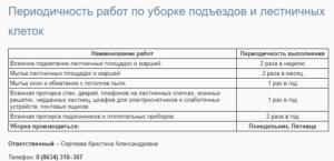 Генеральная уборка подъезда перечень работ
