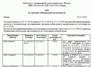 Акт о списании кредиторской задолженности образец