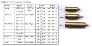 Разрешенное количество джоулей пневматика