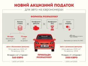 Стоимость растаможки авто в латвии