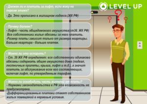 Как не платить за лифт новые правила