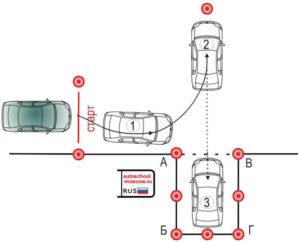 Парковка в гараж задним ходом схема видео