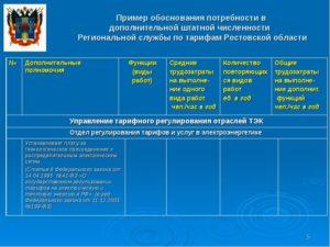 Обоснование штатной численности работников бухгалтерии в бюджетном учреждение