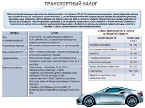 Кто имеет право не платить налог на транспортное средство
