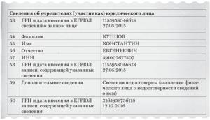 Как оспорить запись о недостоверности сведений в егрюл об участнике