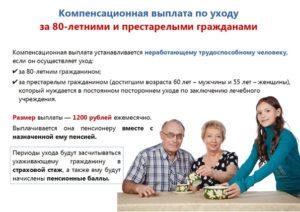 Как оформиться по уходу за пенсионером