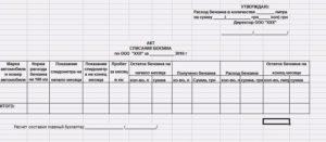 Акт о списании гсм в бюджете образец заполнения