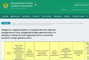 Список коллекторских агентств включенные в реестр 2020 фссп