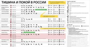 Закон о тишине ставропольский край 2020