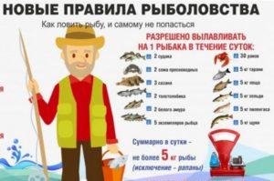 Правила ловли рыбы в московской области 2020