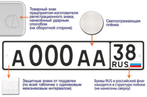 Как выправить номер на машине