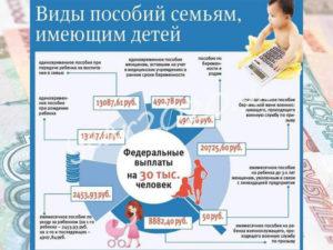 Что полагается при рождении 3 го ребенка от государства