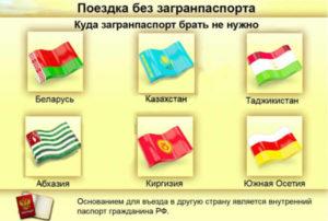 Нужен ли загран паспортдля поездки в беларуси