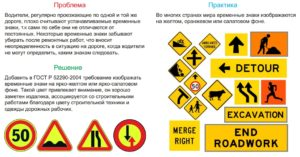 Сроки действия временных знаков дорожных