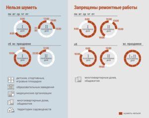 Московская область время тихий час