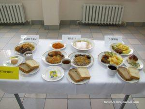 Армейский рацион питания меню