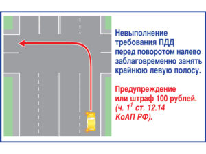 Знак не занимай левую полосу штраф