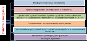 Целевое направление в ординатуру краснодарский край