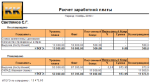 Как рассчитывается зарплата калькулятор