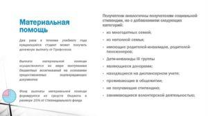 Как получить материальную помощь пенсионеру в москве от государства
