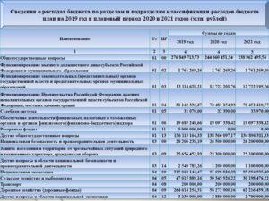 Детализация статьи 340 в 2020 году