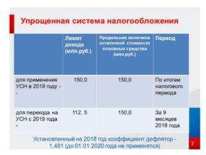 Упрощенка ставки 2020г