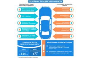 Какие нужны документы для перерегистрации автомобиля в гаи