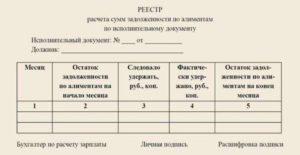 Информация об удержании и перечислении по исполнительным листам бланк