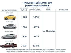 Посчитать налог на транспорт в казахстане 2020