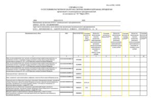 Справка о состоянии расчетов с контрагентом для суда образец