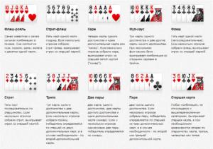 Покер на двоих правила игры