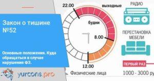 Время тишины в московской области в выходные дни
